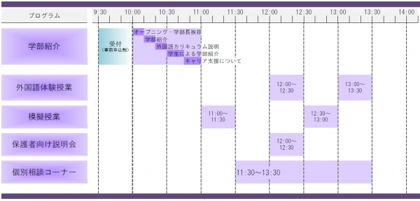 H29. Time table